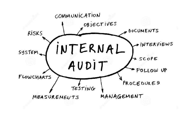 saas security audit requirements